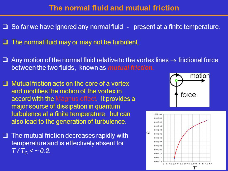 The normal fluid and mutual friction