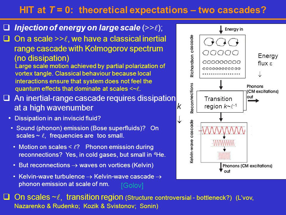 HIT at T = 0: theoretical expectations – two cascades