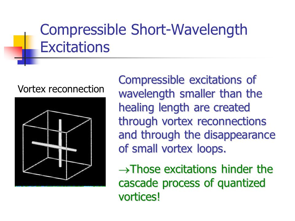 Compressible Short-Wavelength Excitations