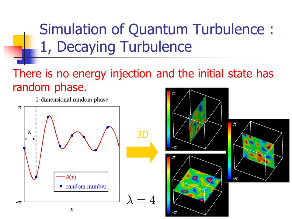 Simulation of Quantum Turbulence : 1, Decaying Turbulence
