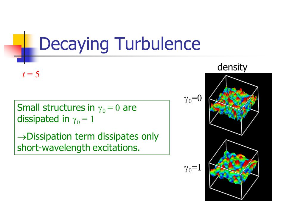 Decaying Turbulence density t = 5 g0=0