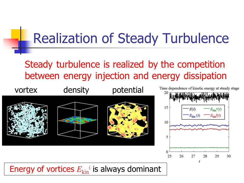 Realization of Steady Turbulence