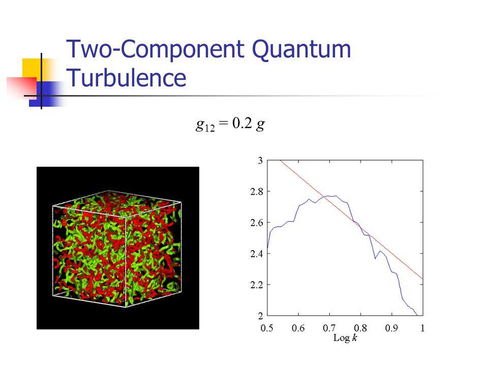 Two-Component Quantum Turbulence