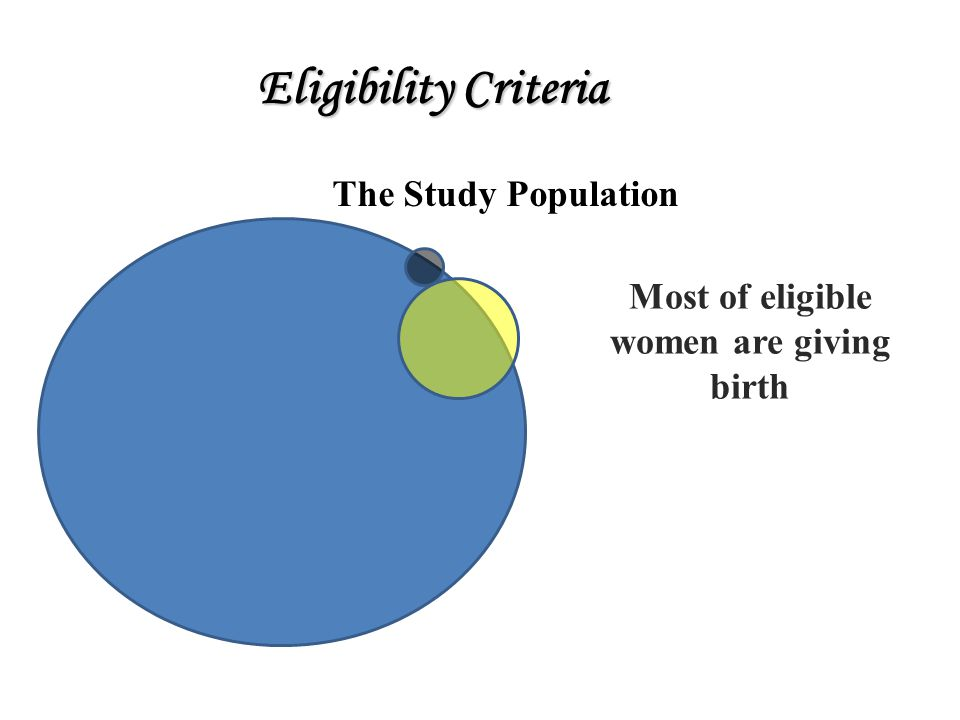 Most of eligible women are giving birth