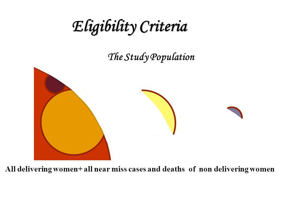 Eligibility Criteria The Study Population