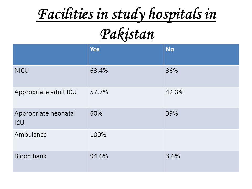 Facilities in study hospitals in Pakistan