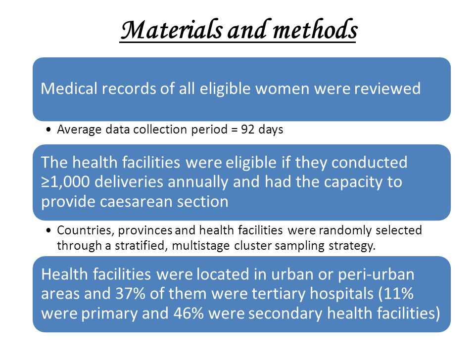 Materials and methods Medical records of all eligible women were reviewed. Average data collection period = 92 days.