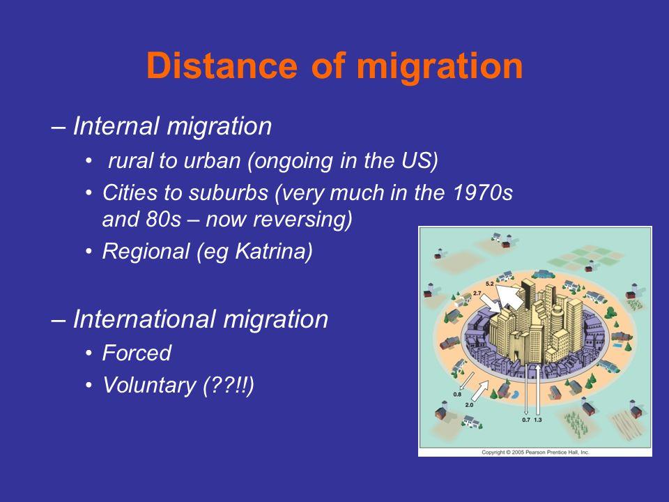 Distance of migration Internal migration International migration