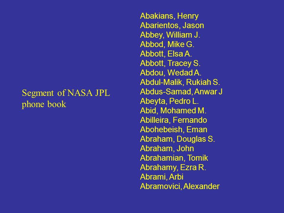 Segment of NASA JPL phone book