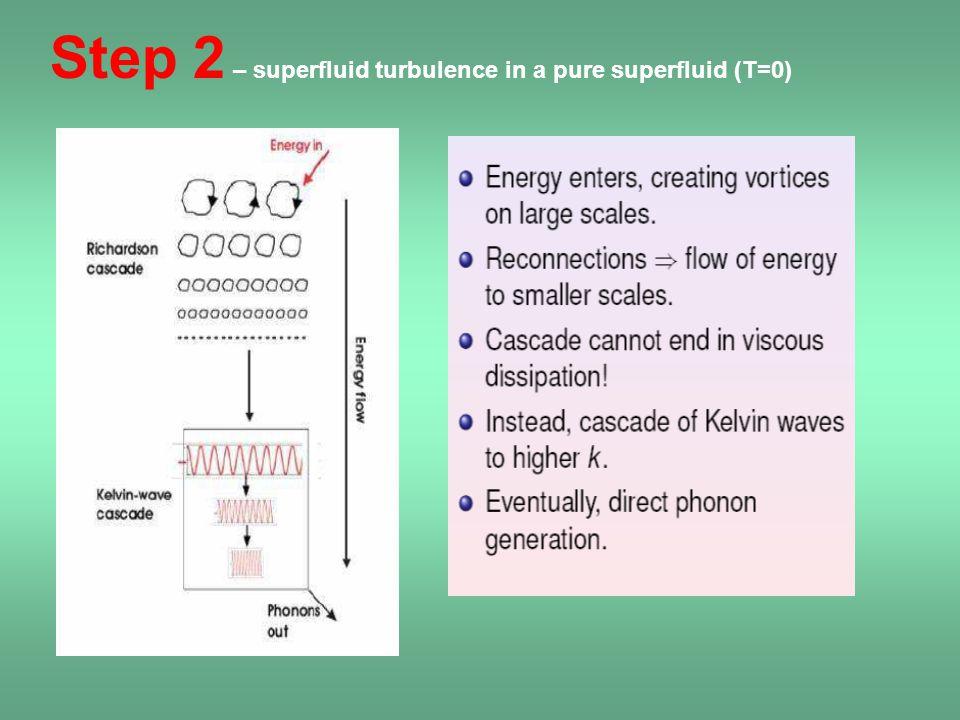 Step 2 – superfluid turbulence in a pure superfluid (T=0)