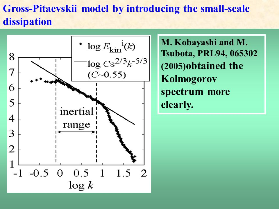 Gross-Pitaevskii model by introducing the small-scale dissipation