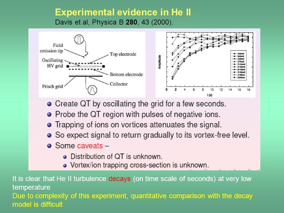 Experimental evidence in He II