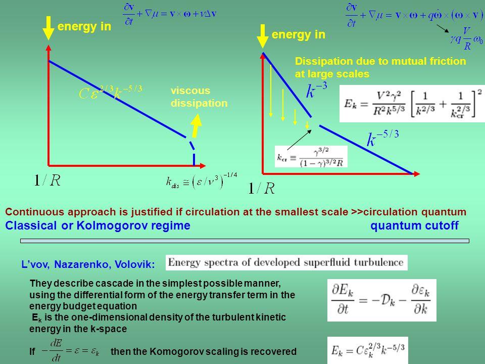 Classical or Kolmogorov regime quantum cutoff