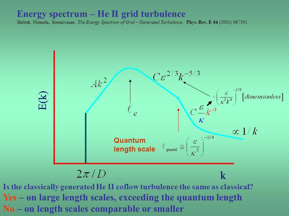 Energy spectrum – He II grid turbulence
