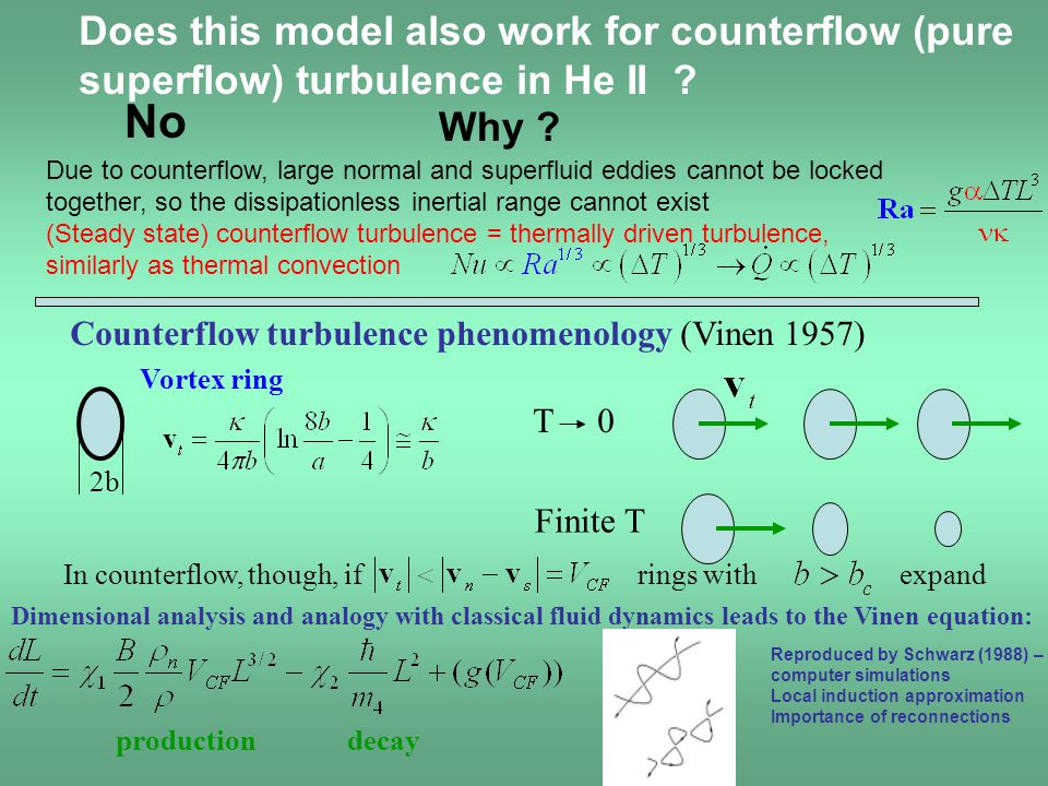 Does this model also work for counterflow (pure superflow) turbulence in He II