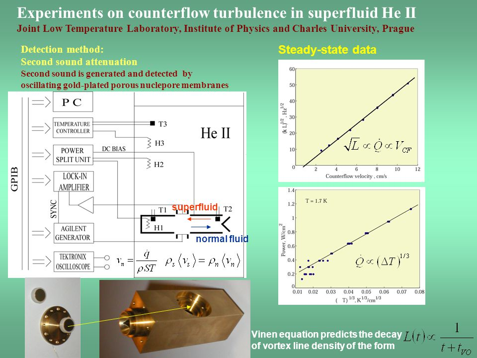 Experiments on counterflow turbulence in superfluid He II