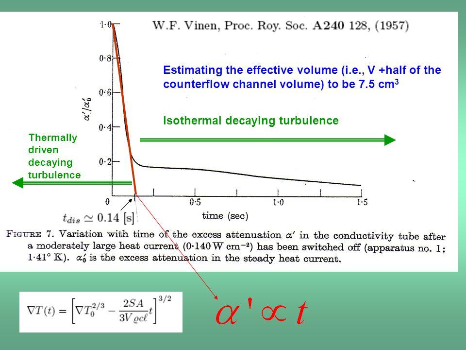 Estimating the effective volume (i.e., V +half of the