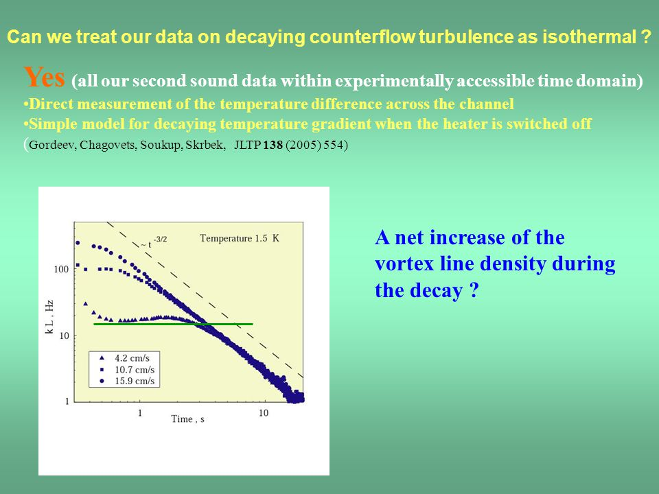 Can we treat our data on decaying counterflow turbulence as isothermal