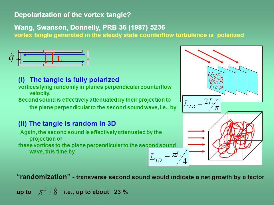 L Depolarization of the vortex tangle