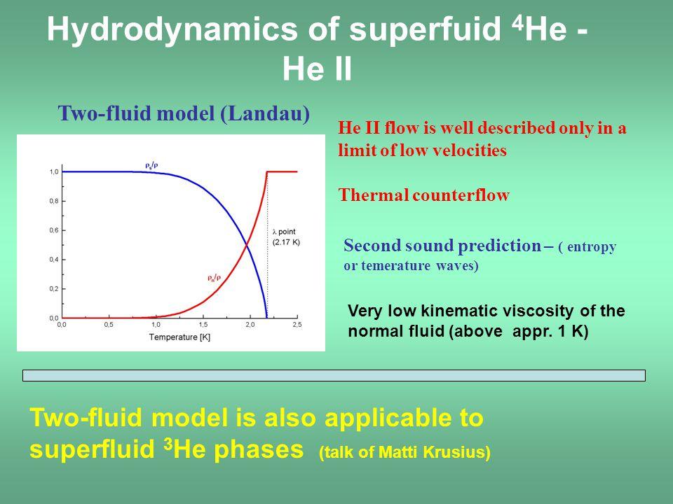 Hydrodynamics of superfuid 4He - He II