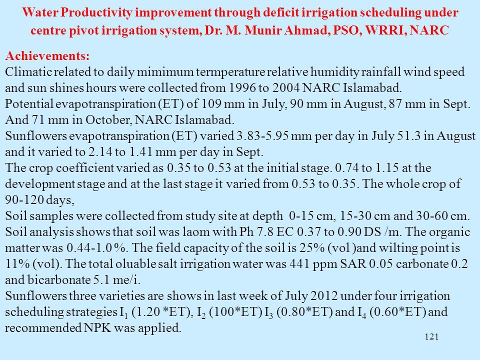 Water Productivity improvement through deficit irrigation scheduling under centre pivot irrigation system, Dr. M. Munir Ahmad, PSO, WRRI, NARC
