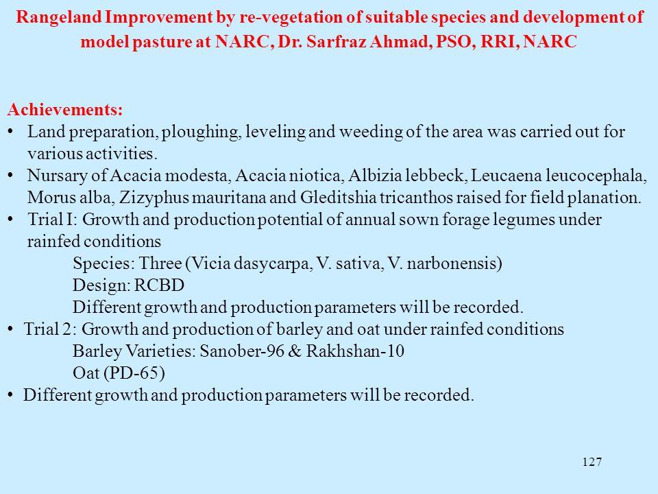 Rangeland Improvement by re-vegetation of suitable species and development of model pasture at NARC, Dr. Sarfraz Ahmad, PSO, RRI, NARC