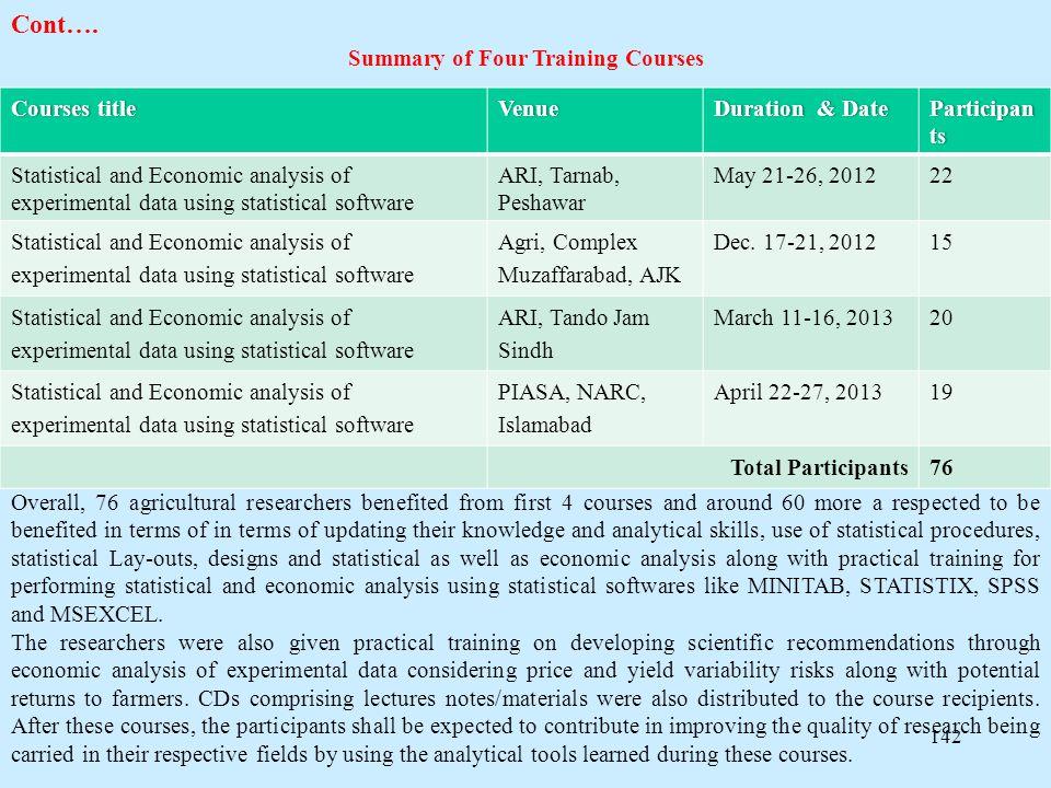 Summary of Four Training Courses