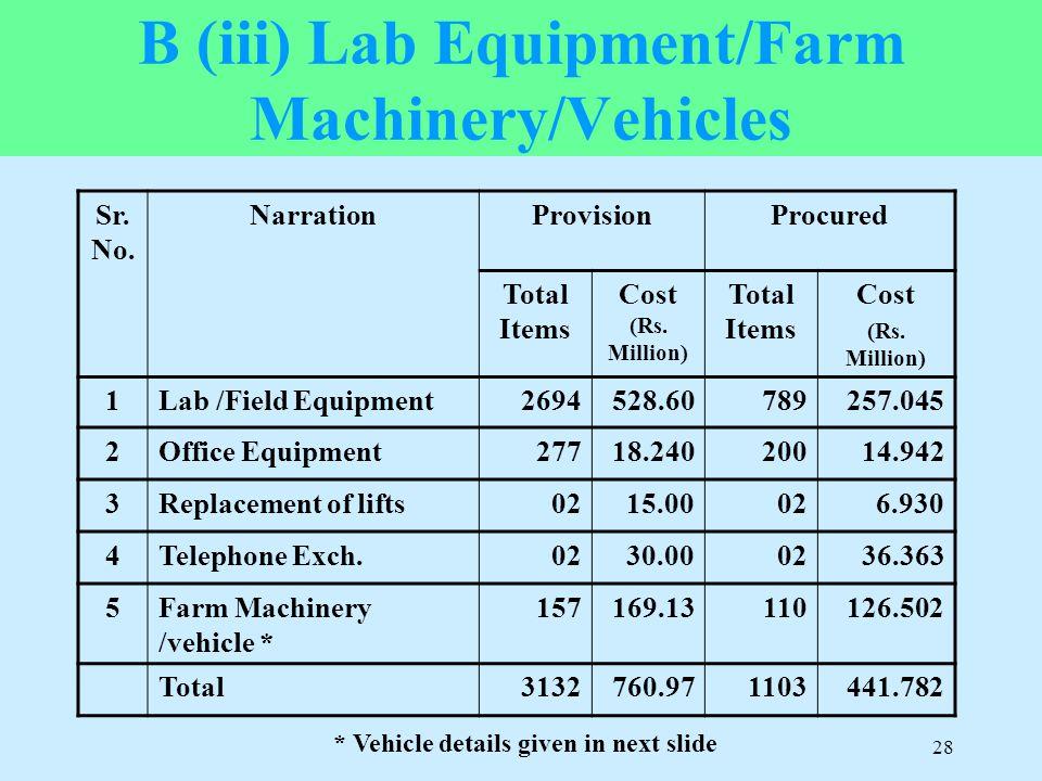 B (iii) Lab Equipment/Farm Machinery/Vehicles