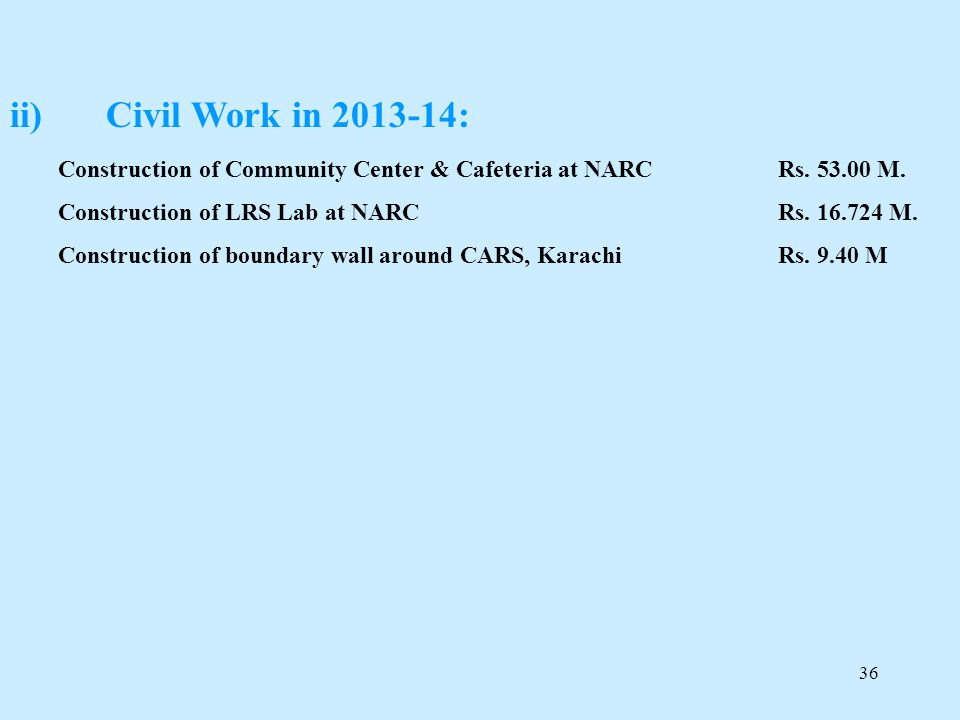 Civil Work in 2013-14: Construction of Community Center & Cafeteria at NARC Rs. 53.00 M. Construction of LRS Lab at NARC Rs. 16.724 M.
