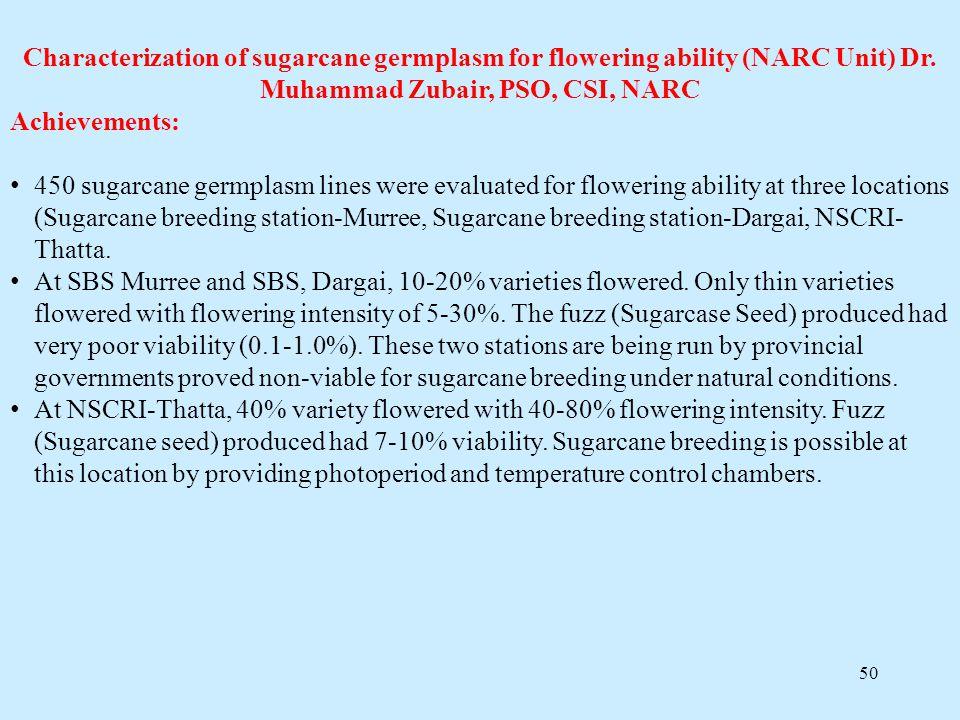 Characterization of sugarcane germplasm for flowering ability (NARC Unit) Dr. Muhammad Zubair, PSO, CSI, NARC