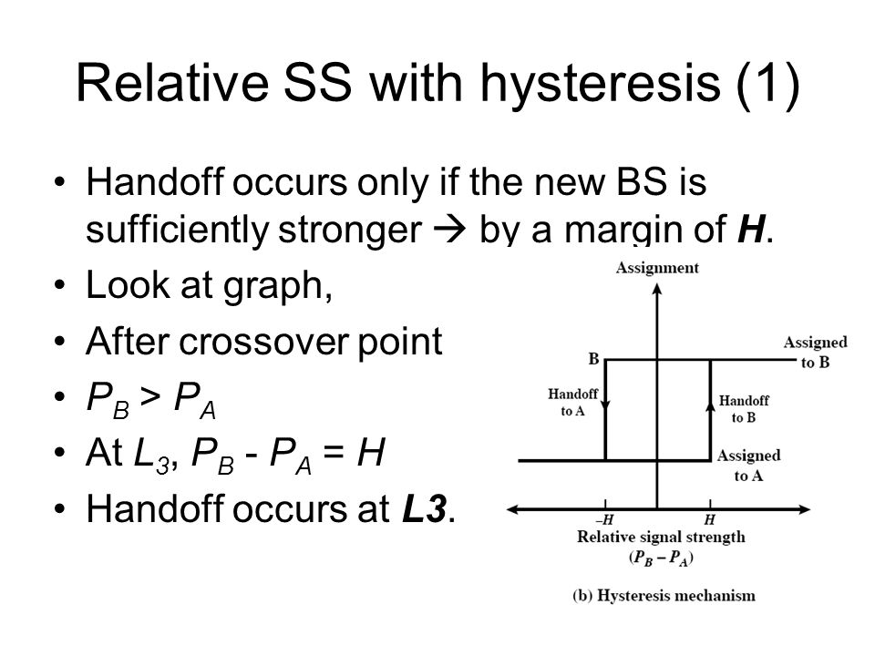 Relative SS with hysteresis (1)