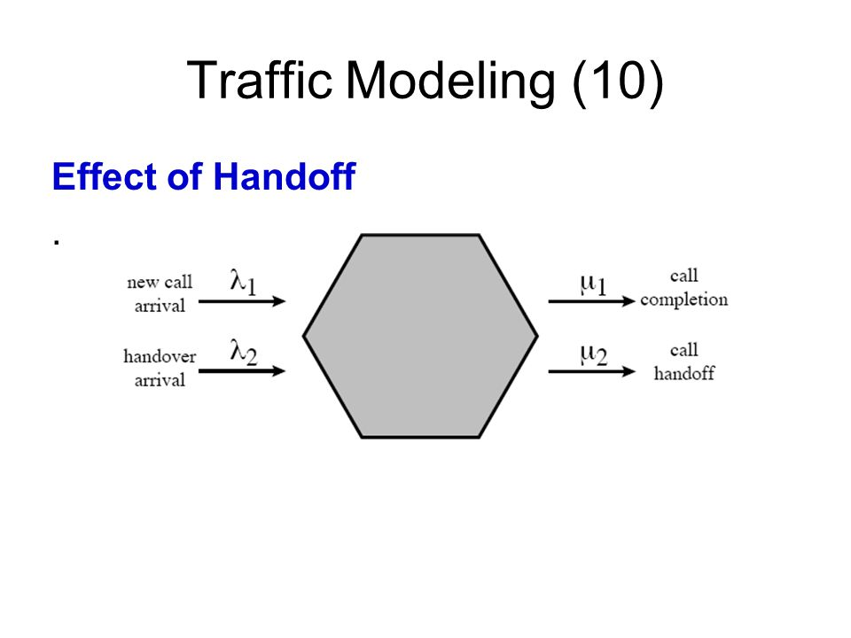 Traffic Modeling (10) Effect of Handoff .