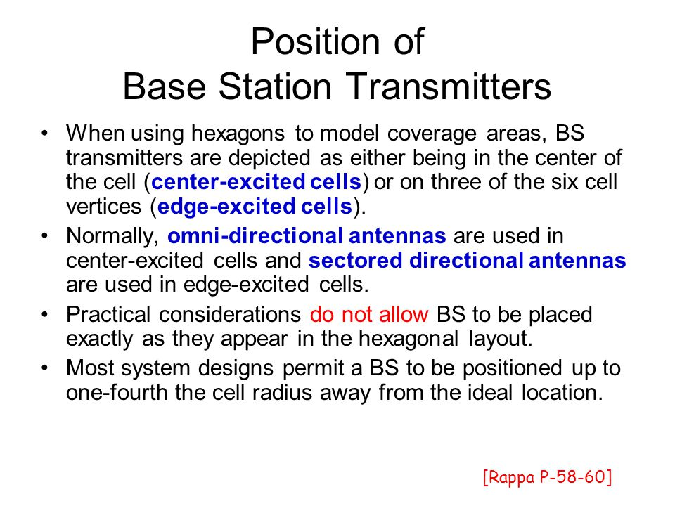 Position of Base Station Transmitters
