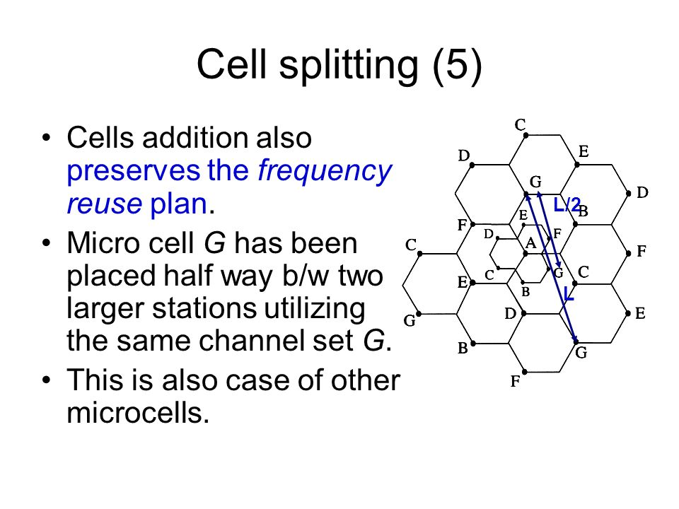 Cell splitting (5) Cells addition also preserves the frequency reuse plan.