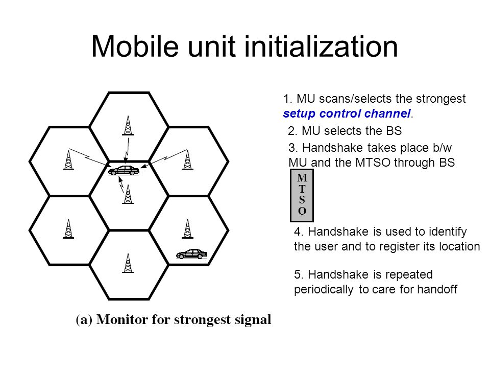 Mobile unit initialization