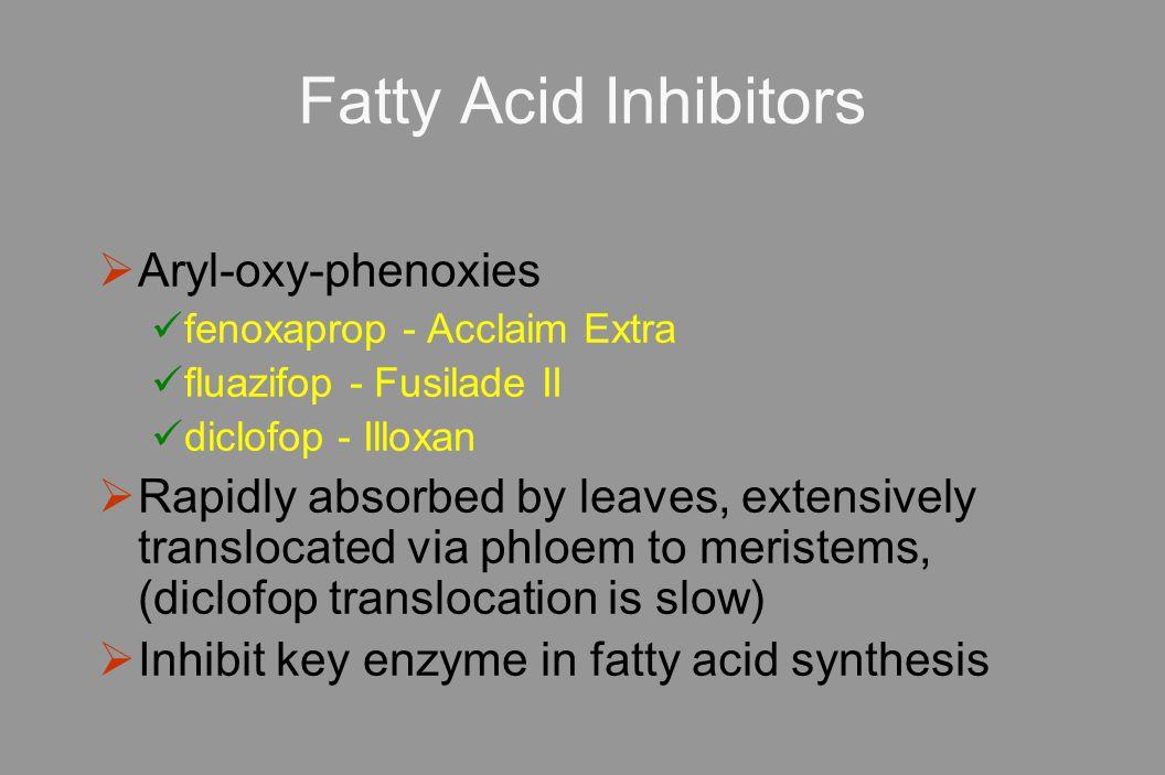 Fatty Acid Inhibitors Aryl-oxy-phenoxies