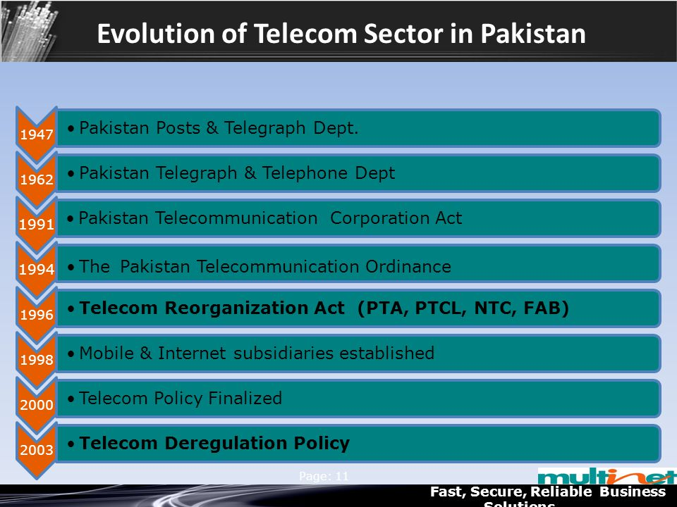 telecom sector of pakistan The recently released economic survey of pakistan 2017 showed that during the first two quarters of the financial year 2016-17, the pakistan telecom sector revenue reached an estimated rs 2349 billion according to available statistics, revenues of the telecom sector stood at rs 4544 billion in.