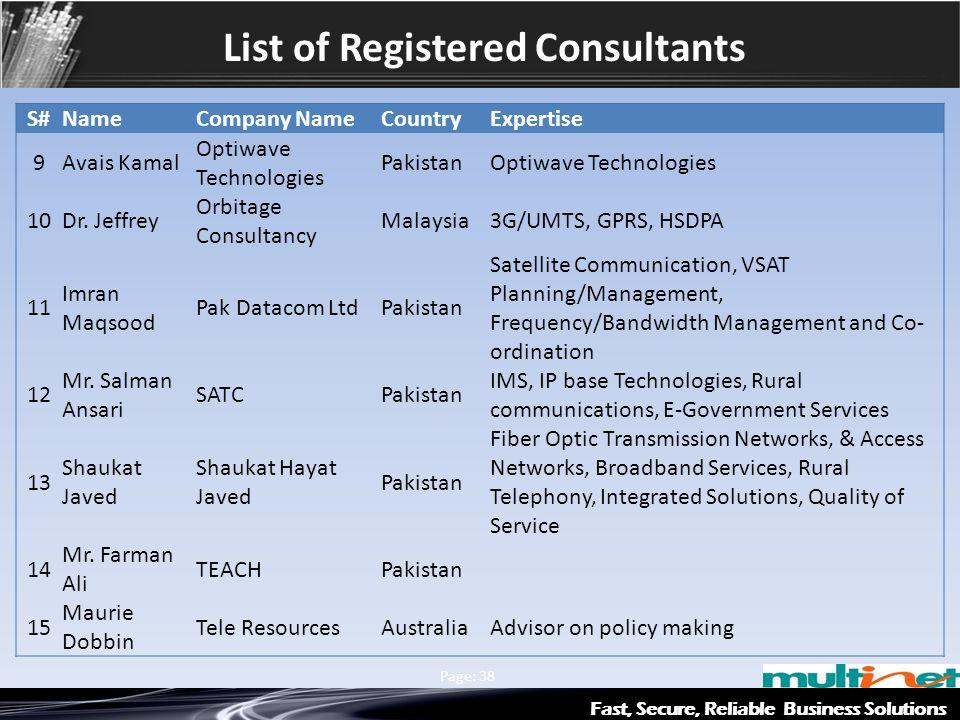 List of Registered Consultants