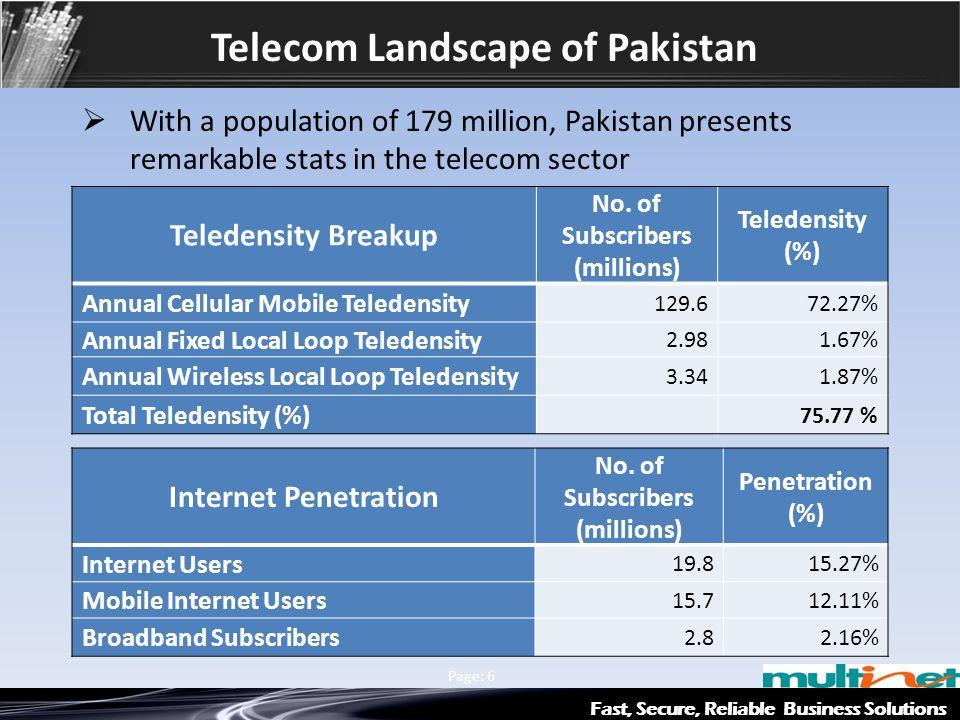 Telecom Landscape of Pakistan