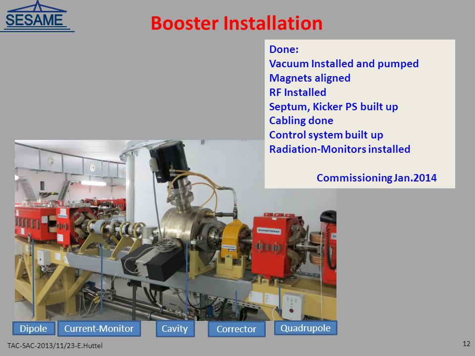 Booster Installation Done: Vacuum Installed and pumped Magnets aligned