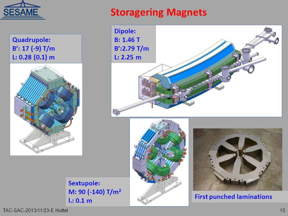 Storagering Magnets Dipole: B: 1.46 T B':2.79 T/m L: 2.25 m