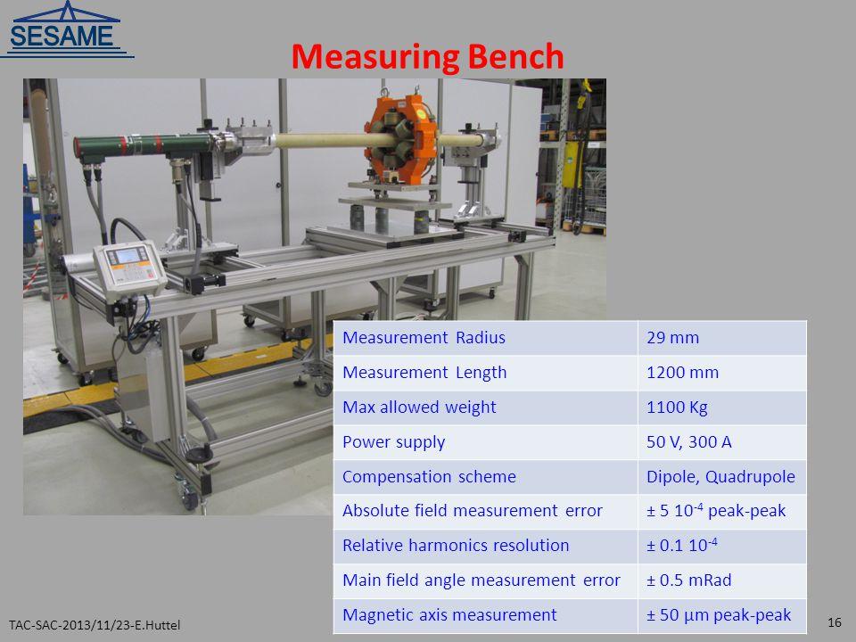 Measuring Bench Measurement Radius 29 mm Measurement Length 1200 mm
