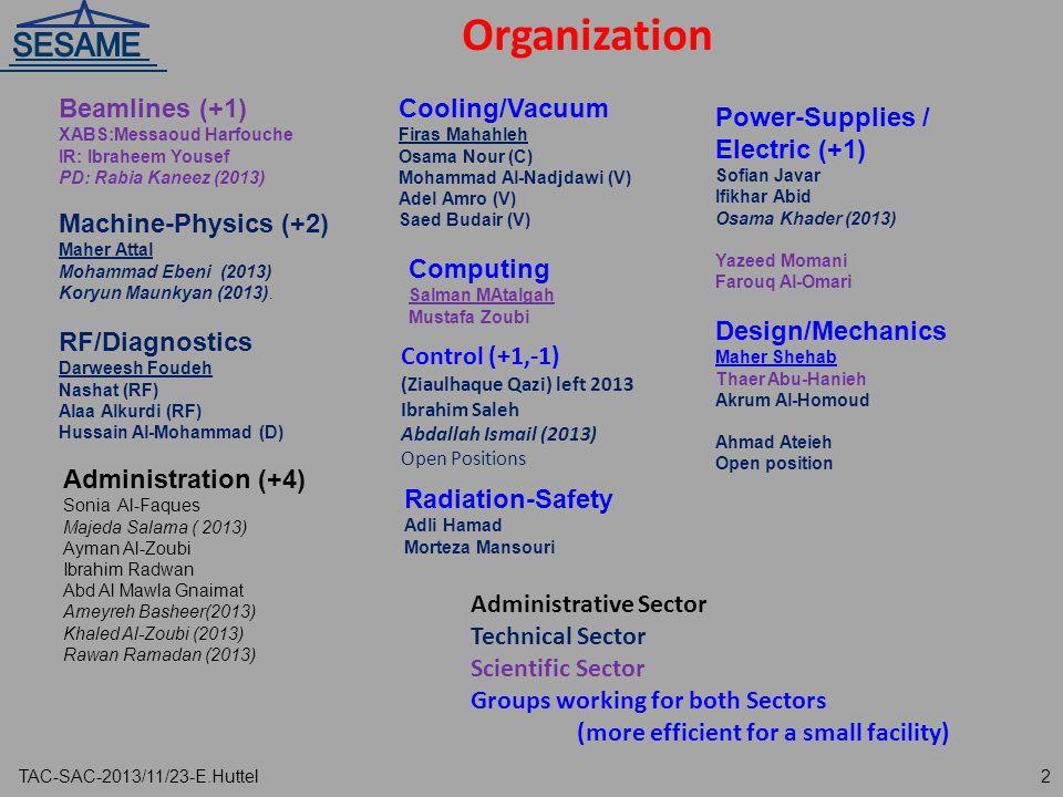 Organization Beamlines (+1) Cooling/Vacuum