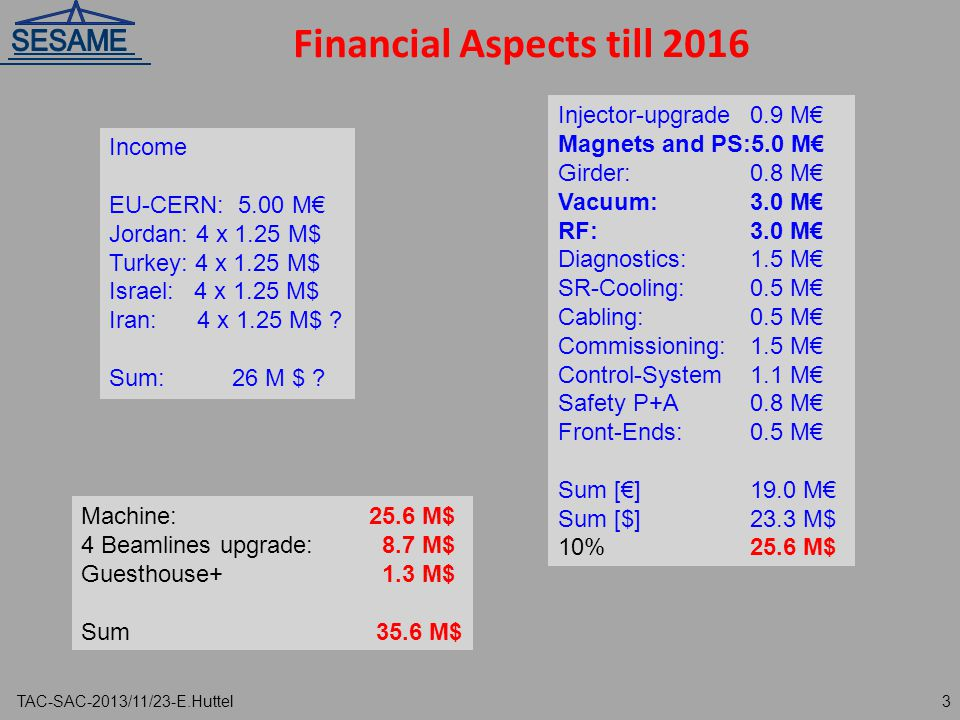 Financial Aspects till 2016