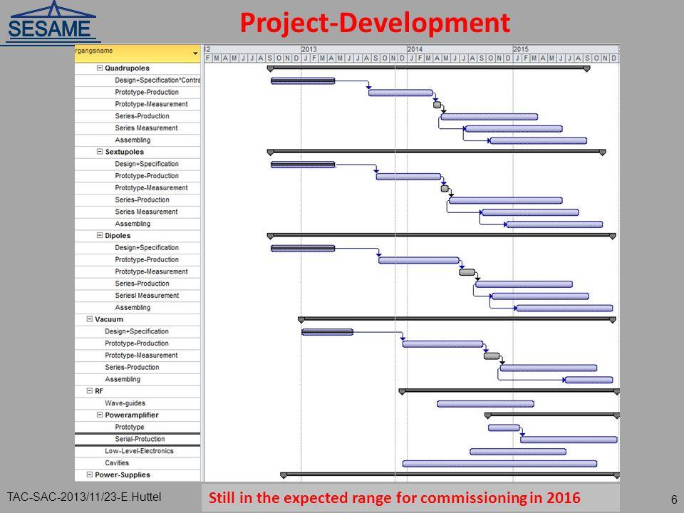 Project-Development TAC-SAC-2013/11/23-E.Huttel.