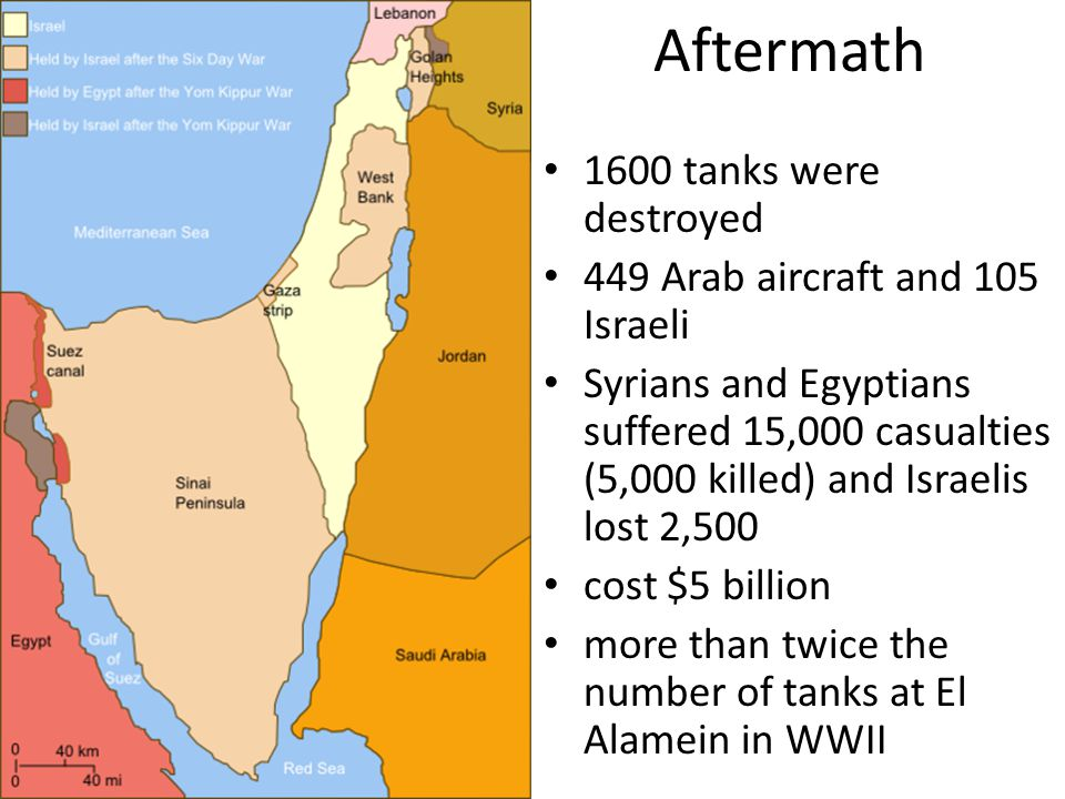Aftermath 1600 tanks were destroyed 449 Arab aircraft and 105 Israeli