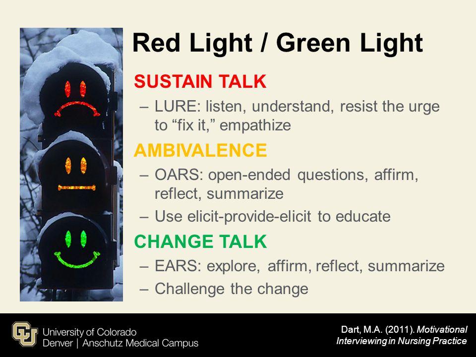 Red Light / Green Light SUSTAIN TALK AMBIVALENCE CHANGE TALK