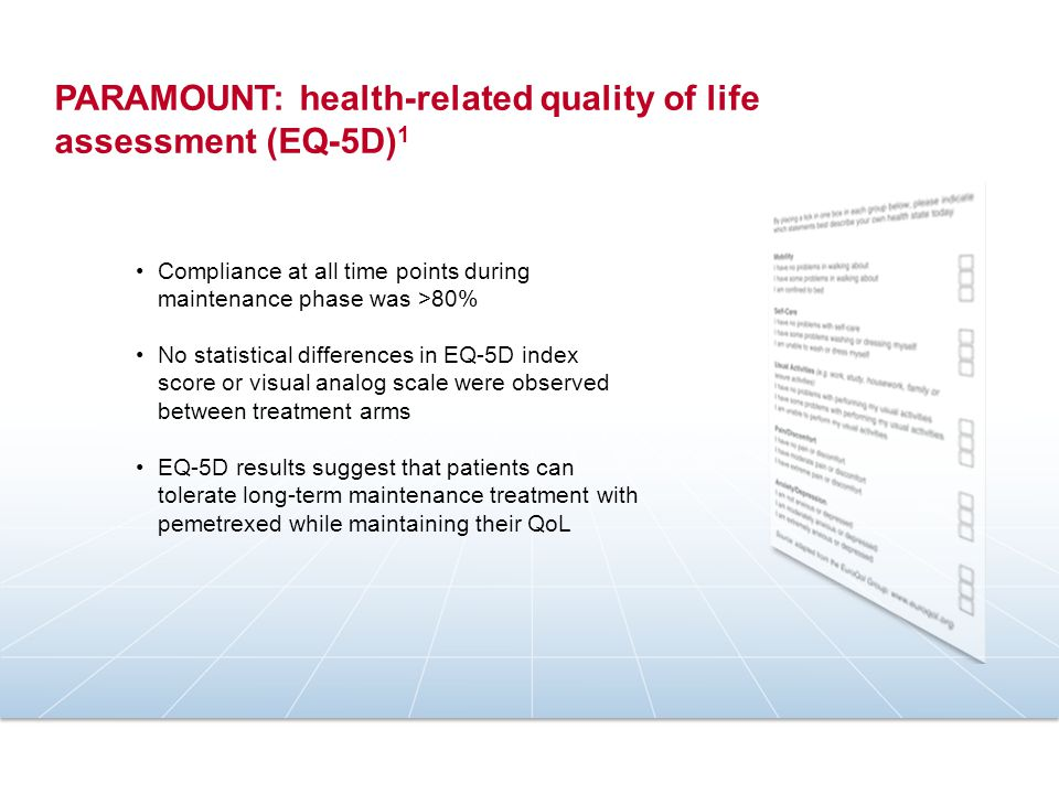 PARAMOUNT: health-related quality of life assessment (EQ-5D)1