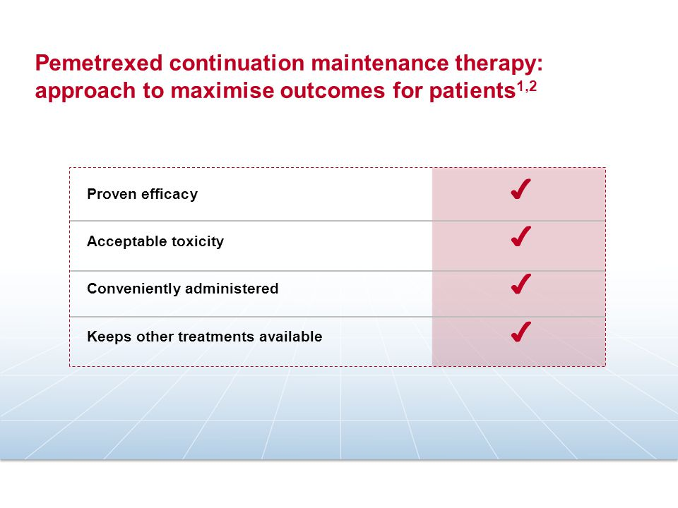 Pemetrexed continuation maintenance therapy: approach to maximise outcomes for patients1,2