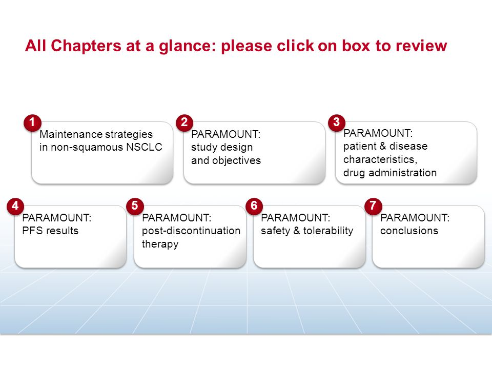 All Chapters at a glance: please click on box to review